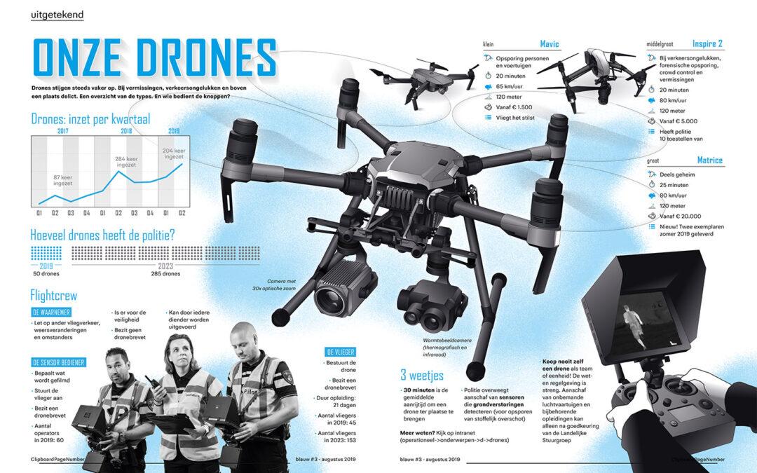 Politie – Onze Drones