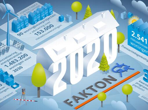 Fakton 2020